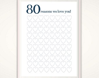 80th Birthday Gift For Him - 80th Birthday Poster, Sign, PRINTABLE Party Decorations, 80 Year Old Birthday, 80 Years Loved, 80 birthday, DIY