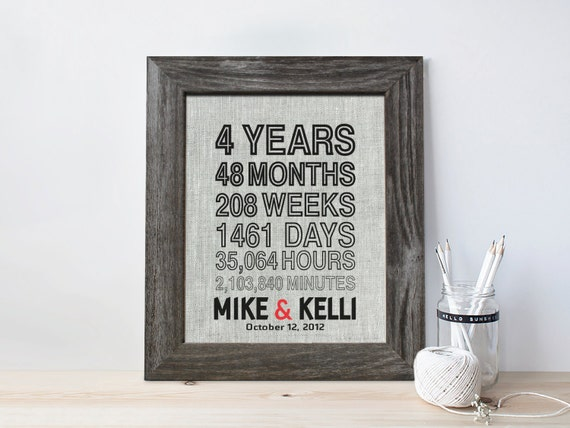 4th anniversary gift for men, Fourth wedding anniversary, months weeks ...