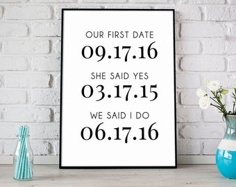 Special Dates, Custom Print, Anniversary Keepsake, Our First Date, She Said Yes, We Said I do, Our Love Story, Housewarming Gift- (D126)