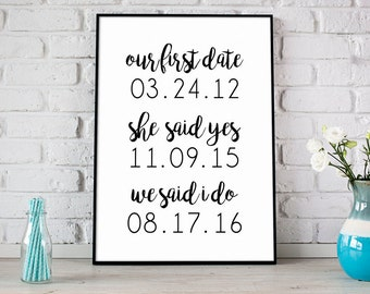 Special Dates, Custom Print, Anniversary Keepsake, Our First Date, She Said Yes, We Said I do, Our Love Story, Housewarming Gift- (D124)