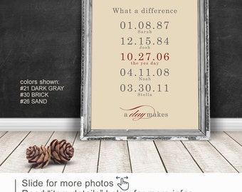Anniversary gifts for women, Important Dates Anniversary, family wall hanging, Family Dates, What a difference a day makes, family gifts