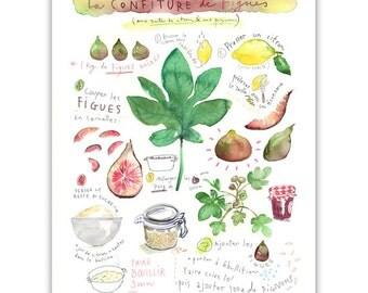 Fig jam recipe print, Kitchen art, Food artwork, Fruit poster, Watercolor fig painting, Home decor, Fig tree, Fig leaves, Fig illustration