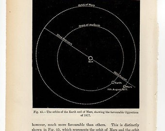 1886 EARTH And MARS ORBITS 1877, Original Vintage Space Astronomy Print