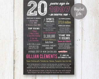 20th birthday gift idea - Personalized 20th birthday gift for sister daughter her girlfriend best friend - Fun facts 1997 sign - DIGITAL!