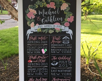 THE ORIGINAL 18x36 Personalized Framed Chalkboard Love Story