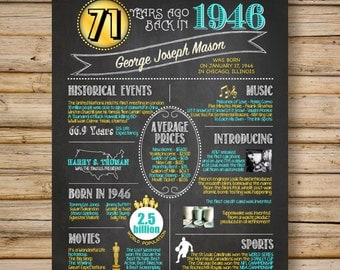 1946 -- 70th Birthday or 70th Anniversary Chalkboard Poster, DIGITAL PRINTABLE FILE, Perfect Gift, Color Customizable, 70 Years Ago Sign
