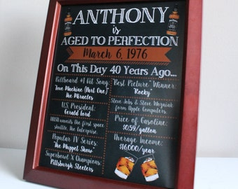 WHISKEY Milestone Chalkboard Birthday Poster - 40th Birthday Party- Aged to Perfection Birthday Sign - Tennessee - 50th - 60th - 70th