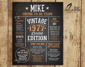40th Birthday Chalkboard Beer Sign // In the Year 1977 Facts // Decoration Centerpiece // Printable DIY JPEG or PDF