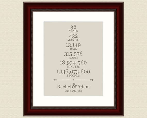 36th Wedding Anniversary Gift For Parents 36 Year Anniversary Bridal ...