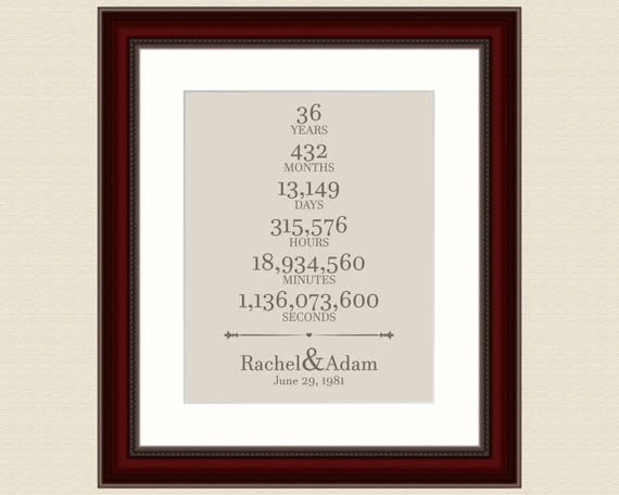 36th Wedding Anniversary Gift For Husband : 36th Wedding Anniversary Gift For Parents 36 Year Anniversary Bridal ...