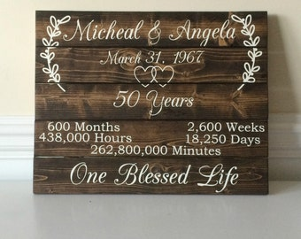 anniversary ideas custom wood sign 50th anniversary gifts for parents ...