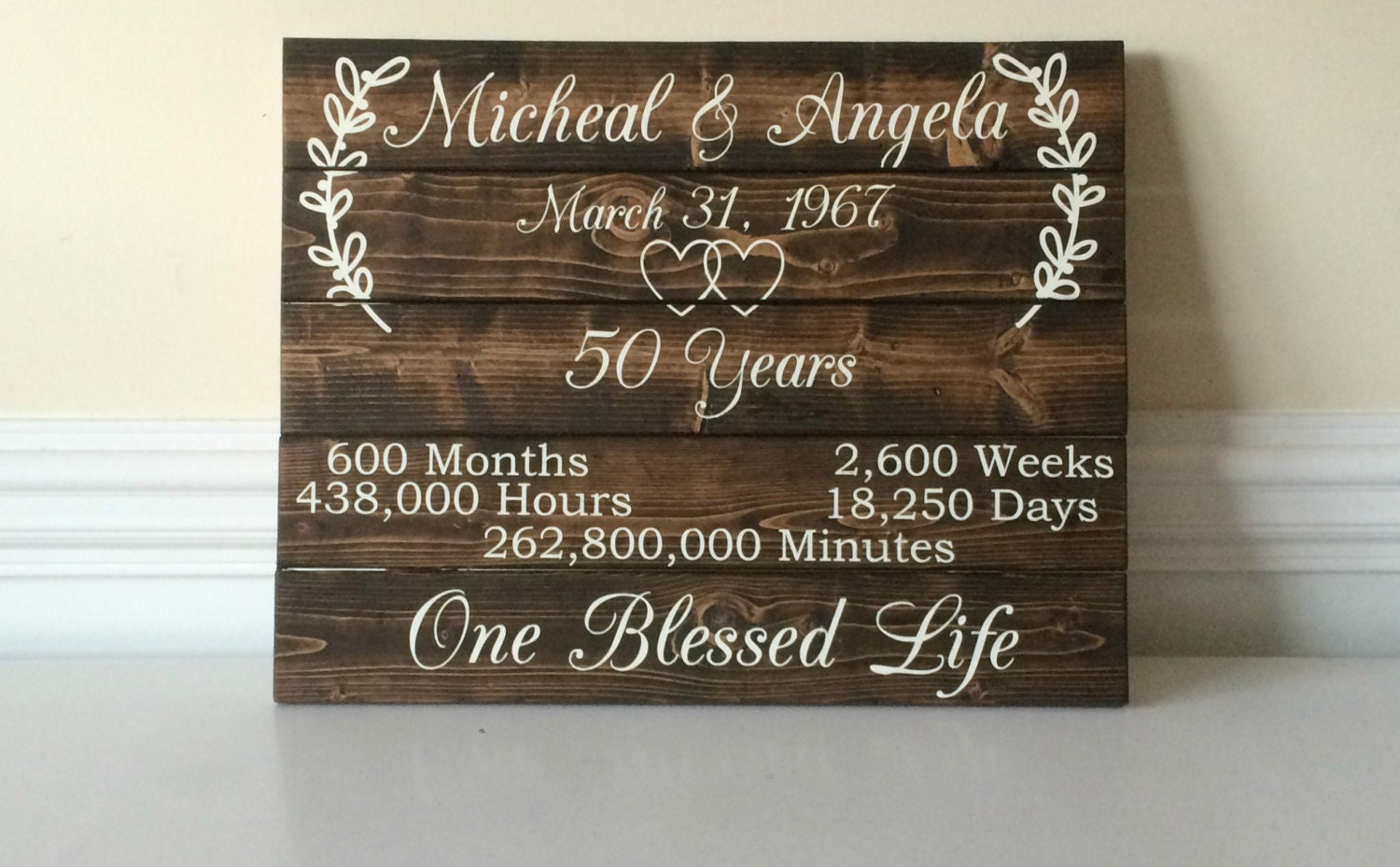 Gift Ideas For 50th Wedding Anniversary Party: 50 Year Anniversary 50th Anniversary Ideas Custom Wood Sign