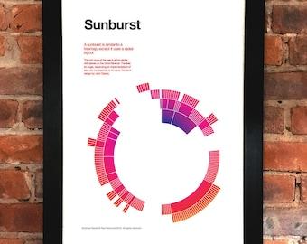 Helvetica Neue Sunburst Poster