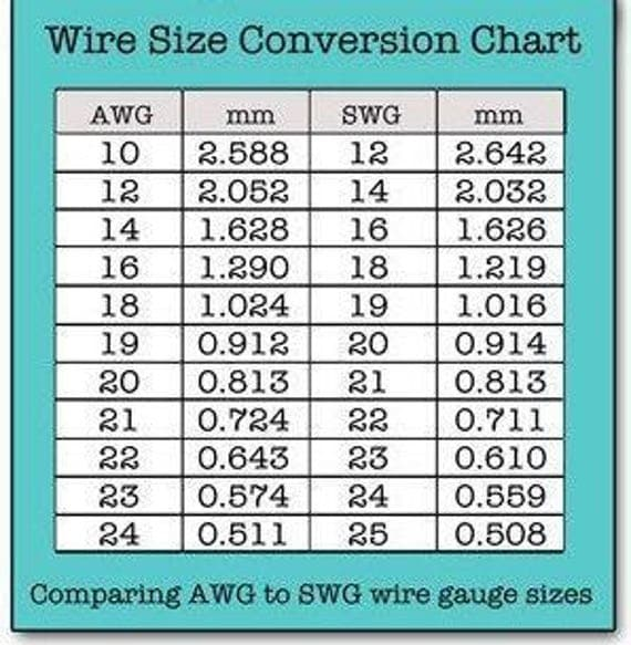 Jewellery wire gauge conversion chart image collections wiring copper wire 1mm gauge bare copper wire antique copper wire 434 keyboard keysfo image collections greentooth Images