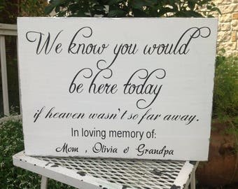 Custom for Mary C.   Add 3 photo clips at bottom   We Know You Would Be Here Today   If Heaven Wasn't So Far Away