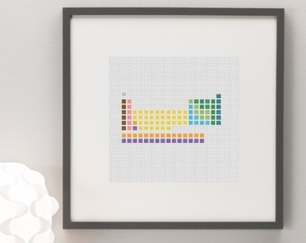 Mini Periodic Table Cross Stitch Pattern