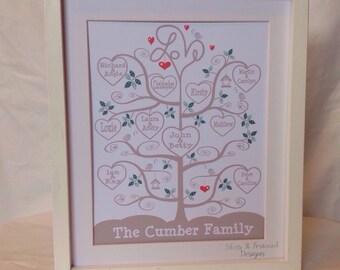 Family Tree Design - printed design - family tree art - home decor - Birthday gift | wedding gift | anniversary gift | Christmas gift
