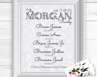 """Personalized, Custom, Family Names & Dates Wall Art, What a Differance a Day Makes, 8x10"""",  Printed"""