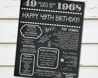 Printable 49th Birthday Chalkboard Sign, Back in 1968, Birthday Gift, Birthday Poster, 1968 Poster, Digital, Download, Sign, MB063
