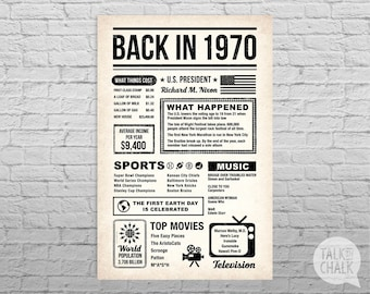 Back In 1970 Newspaper-Style DIGITAL Poster, 1970 Birthday PRINTABLE Sign, 1970 Birthday Gift, 1970 Sign, 1970 Poster, Instant Download