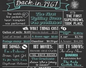 Back in 1967 Chalkboard Sign / 50th Birthday Chalkboard / Fact Birthday Chalkboard /Personalized Milestone Birthday Chalkboard /Digital File