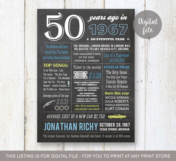50th Anniversary For Husband Gifts: 50th Birthday Gift Wall Art For Husband Dad Grandpa