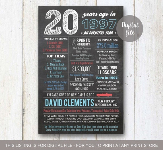 Birthday Gifts For Him In His 20s: Personalized 20th Birthday Gift Idea For Him Boyfriend Best