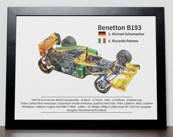 Benetton B193 Car Formula One Poster