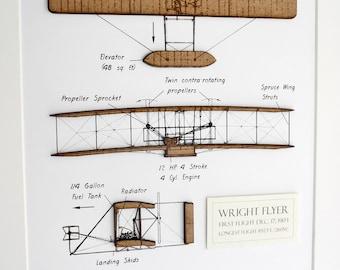 P 51 mustang blueprint wood cut p51 blueprint wall art p51 wright flyer blueprint aviation decor wright flyer aircraft gift blueprint wall art malvernweather Gallery