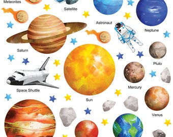 GET STICKING DÉCOR® Educational space planet solar system wall stickers/ wall decals collection, ssys.2. (Large)