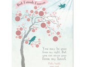 In Memory of Friend, Friend Memorial Sign, In loving Memory, Memorial Gift, Loss of loved one, Loss of friend, Personalized Sympathy Gift