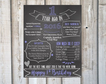 FIRST BIRTHDAY! 1 Years Ago in 2016 Birthday Card Print, The Year You Were Born, Fun Facts, Chalkboard, Birthday Card - Digital Download