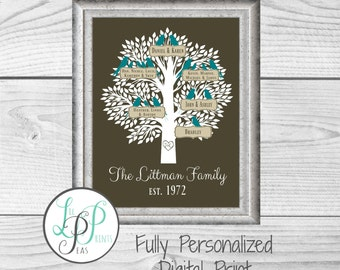 Grandparents Gift, Gift for Mom, Personalized Grandparent Gift, Custom Grandmother Gift, Nana Gift, Family Tree Printable, Birthday Gift