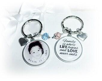 Key ring with photo, name, slogan