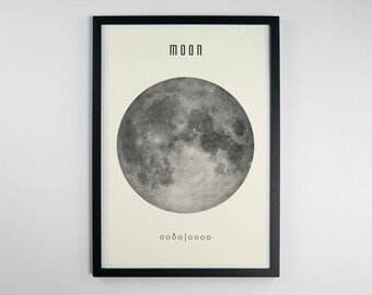 Moon - Luna Solar System Astronomy Space Poster, NASA Print Silk Screened for Wall Decor, Screen Printed