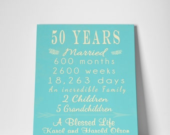50th Anniversary, Anniversary gift, Anniversary canvas, Christmas gift, Gift for parents, Gift for Mother, Gift for Father