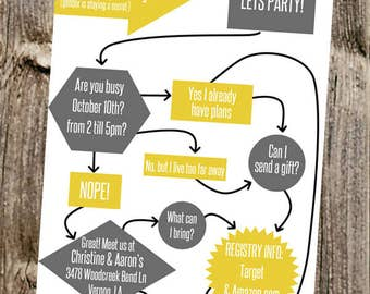 Baby Shower Invitation:  Flow Chart- Gold/Grey (colors by request)