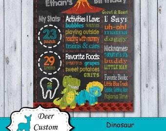 Dinosaur 1st Birthday Chalkboard Poster | Dino First Birthday Chalkboard Poster | Birthday Chalkboard Poster | Milestone Poster | Any Age