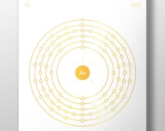 Gold, Periodic Table of Elements, Electron Diagrams, Science, Elements, Chemistry Print, Organic Chemistry, Atom, Decor, Print