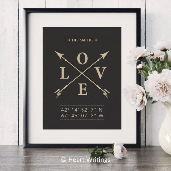 Personalised Wedding Anniversary Gifts Nz : Newly Weds Gift Wedding Gift 1st Anniversary Gift Couples Gift Wedding ...
