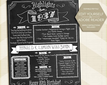 Custom 80th Birthday Sign chalkboard Poster 1937 Instant Download 80th gift 8x10, 11x14, 16x20 edit yourself, Personalized Digital Printable
