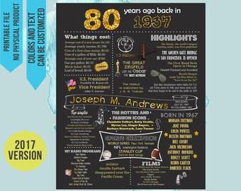 80th Birthday Poster, 80th Birthday Chalkboard, 80 Birthday Poster, 80th Birthday Gift, back in 1937, 80 years ago, born in 1937, 1937