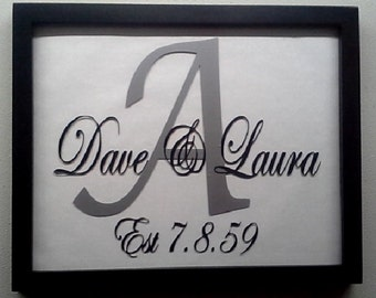 Custom personalized name picture with monogram and date