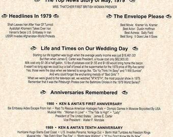 Custom Anniversary Almanac
