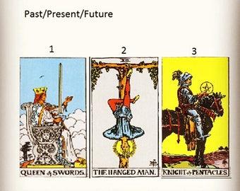 Tarot Reading - Past, Present & Future
