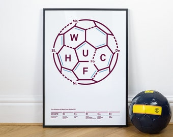 West Ham DNA Posters - Typography Wall Art Print