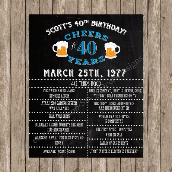 Cheers to 40 Years Birthday Poster - Chalkboard Cheers to 40/50/60/70 Years Printable Sign - Adult Milestone Birthday - Cheers and Beers