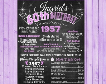 60th Birthday Chalkboard 1957 Poster 60 Years Ago in 1957 Born in 1957 60th Birthday Gift