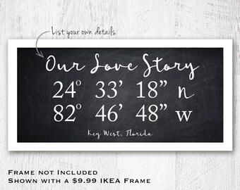 Latitude Longitude Sign, Custom Coordinates Sign, Wedding sign, Love Sign, Wedding Coordinates sign, 20x9 fits 9.99 IKEA frame