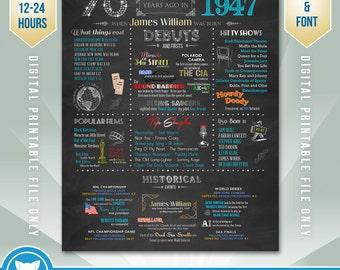 70th Birthday Gift, 1947 Personalized 70th Birthday Poster, 70th Birthday 1947, 1947 Birthday, 1947 Birth Year - 70 Years Ago USA Events